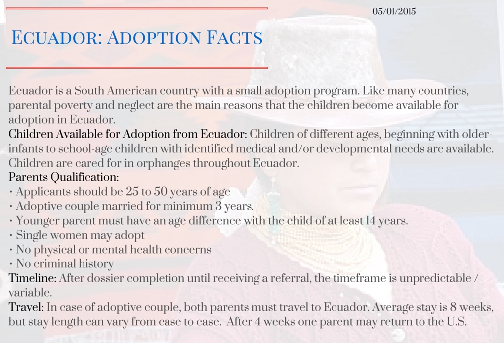 Ecuador_ Adoption Facts